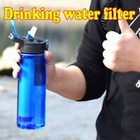 Water Filter Pitcher Jug BPA Free Exchangable Filter Purifier Bottle Drinking