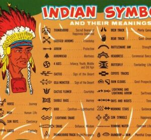 American Indian Symbols Signs Handicraft Jewelry NOS Unposted Ephemera Postcard