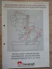 InSTRUCCIONES DE USO Gravograph MANUAL IM3,ITM,ITL,TX3,IRV EN ESPAÑOL