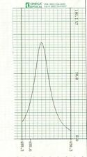 "Optical FIlter Astronomy 656.3SC0.8  Hydrogen Alpha Narrow Band 1.25"" Eyepiece"