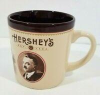 Hershey's Coffee Tea Mug Factory History Where It All Began Milton Portrait