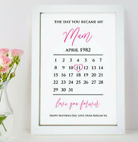 Personalised Mothers Day Gifts For Mum Mummy Grandma Nanny Word Art Gift