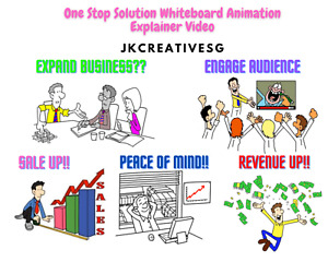 Professional Whiteboard Animation Explainer Video