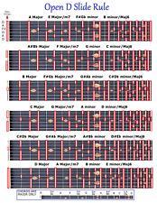 OPEN D SLIDE RULE CHART - 6 STRING LAP STEEL DOBRO SLIDE GUITAR
