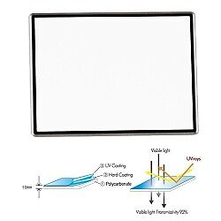 LCD Camera Screen Protector - Strong, Scratch & Dust Resistant, UV Coating, New