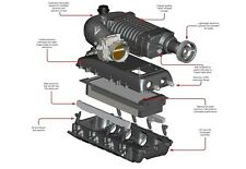GM Truck Whipple W140AX Charger Supercharger Intercooled 2.3L Tuner Kit System