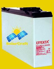 Hybride Module solaire Pile Batterie elektromoteur Chargeur renouver 105A 12V
