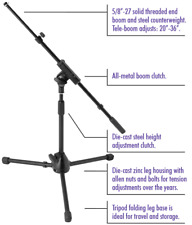 NEW! On-Stage Kick Drum/ Amp Mic Stand with Tripod Base and Teleboom MS7411TB