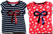 All Seasons NEXT 100% Cotton Dresses (2-16 Years) for Girls