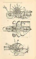 Farming, Impliment, Machinery, Agriculture, Planter, Vintage 1888 Antique Print