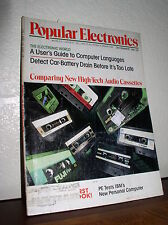 Popular Electronics-December 1981-Vol.19,No.12-Comparing High-Tech Audio Cassett