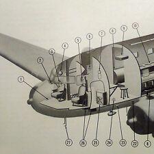 1955 Douglas C-47B, C-47D, C-117A, C-117B, R4D-6 & R4D-7 Flight Handbook