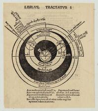 MOND Astronomie Original Holzstich 1504 aus Georg Reisch Margarita Philosophica