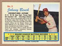 Johnny Bench, '70 Cincinnati Reds, NL MVP season, 20th Century series #5
