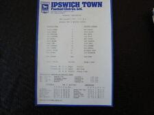 Bristol Rovers Home Team Football Reserve Fixtures