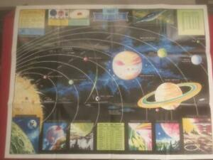 Modern Map Of Outer Space Poster. 1958 Rand McNally