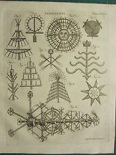 1797 georgiano impresión ~ pyrotechny fuegos artificiales ~ diferentes diagramas Equipos