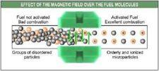 2 x (New)MAGNETIC FUEL SAVER - SAVE 15-25% - PETROL,DIESEL,LPG 12000gauss power