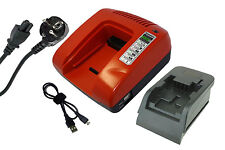 Powersmart 18V Caricabatteria per Black & Decker 90539541 GKC1817L GPC1800L