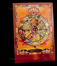 CARTE POSTALE TIBETAINE BOUDDHISTE LA ROUE DE LA VIE BHAVACHAKRA MANDALA  9254