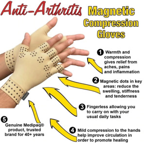 Support Wrist Arthritis Hand Carpal Tunnel Brace Splint Sprain Pain Injury Compr
