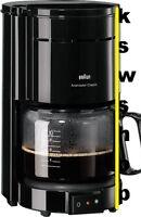 "BRAUN Kaffeeautomat ""Aromaster Classic"" KF 47/1 Kaffeemaschine Schwarz Kaffe Neu"