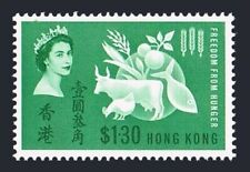 Hong Kong 218 block/4,MLH/MNH.Michel 211 FAO 1963.Freedom from Hunger campaign