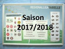 Regionalliga West Magnettabelle 2017/2018 Tabelle 17/18