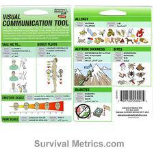 Emergency Medical Visual Communication Tool by AMK