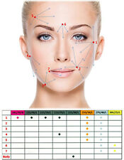 1 PREMIUM BLUNT MICRO CANNULA 30G 25 XL KIT DERMAL FILLER FACE INJECTIONS