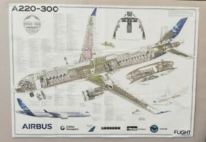 AIRBUS A380 Aircraft Double Sided Poster 24x36 HI-RES 9MIL PAPER