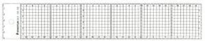 Staedtler cutting grid ruler 962 06-30 5mm grid 30cm