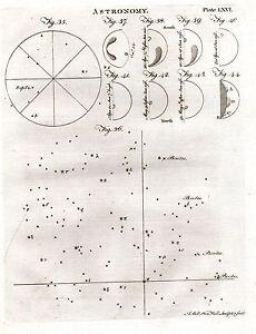 1797 Georgianisch Aufdruck ~ Astronomie Sonne Punkt Activity & Muster Mit