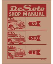 Factory Shop - Service Manual for 1941-1948 DeSoto