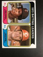 1974 Topps #201 - Pete Rose and Rod Carew 1973 Battting leaders (HOF)