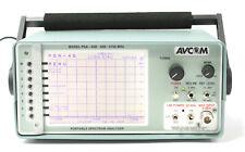 Avcom Psa 45d L Band Satellite Portable Spectrum Analyzer 950 2150 Mhz