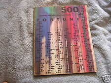 Fortune Magazine May 15 1969  US Corporations 500