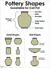 UK - Manual - 19 - Pottery Shapes Sweetable Coil Pot Chart Picture Image Ceramic