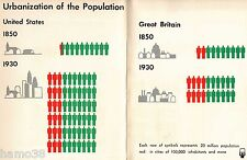 Otto NEURATH, Gerd ARNTZ, ISOTYPE 1944;  Florence: Our Private Lives