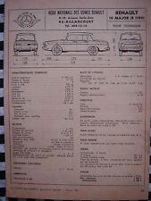 rare  RENAULT  10 MAJOR  /  FICHE TECHNIQUE L'EXPERT AUTOMOBILE