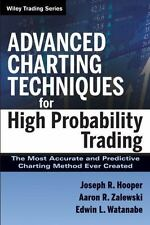 Advanced Charting Techniques for High Probability Trading: The Most Accurate And