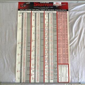 Starrett / MSC Inc Metric Drill & Tap Machinist Wall Chart 40X25