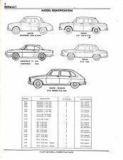 RENAULT DAUPHINE R-8 CARAVELLE S R-10 R-16 CHASSIS PARTS LIST NUMBER SHEETS IMP