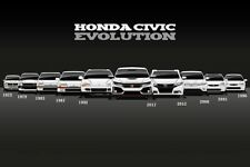 Honda Civic Evolution Wall Art Poster Brochure Picture Print A3 Size