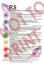 CHAKRA POSTER •A3 Colour Print• Chakra Location,details,Essential Oils•FREE POST