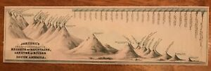 Original 1864 Engraving Johnson's Comparative Chart of Comparisons S. America