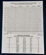 Lyman AccuMeasure Rotor Chart-(Copy)
