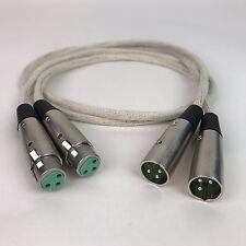 DUELUND DCA16GA BALANCED Interconnect XLR Cable Wire 1M - dueland