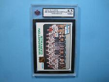 1975/76 TOPPS NHL HOCKEY CARD #92 NEW YORK ISLANDERS CHECKLIST NM/MINT+ KSA 8.5