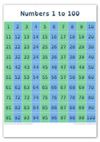 Large Hundred Square, Number Square Poster, A1, Numbers 1-100